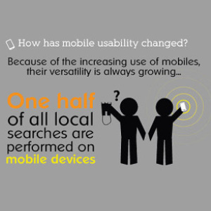 Mobile Online Searches | Guello Marketing | Saginaw Mobile Usability