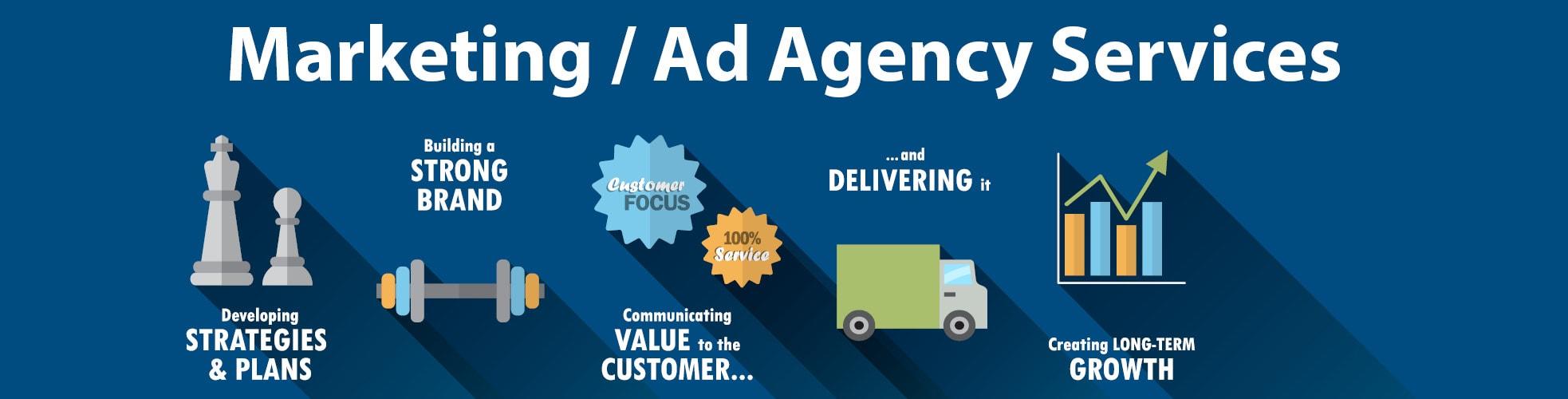 Marketing Agency Services MI